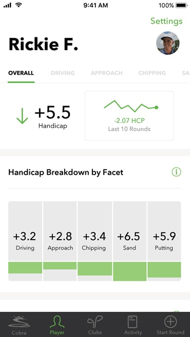 Rickie Fowler Overall Stats
